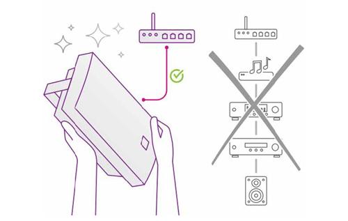 Soluciones de Audio en Red OmDigital