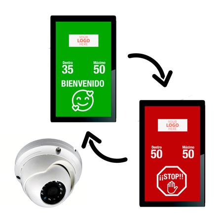 Solución de Control de Aforo OmDigital Soluciones Audiovisuales